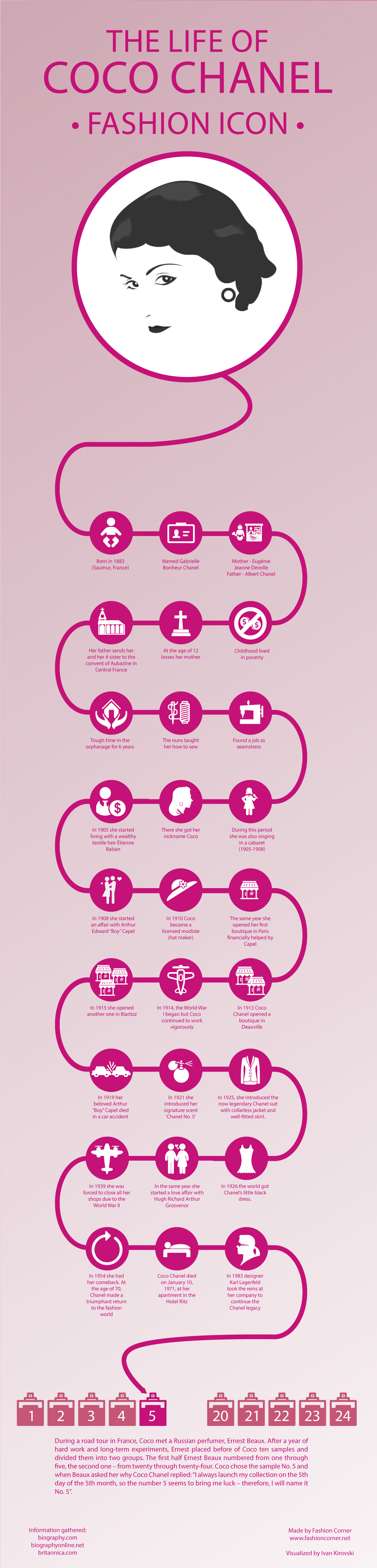 coco-chanel-infographic